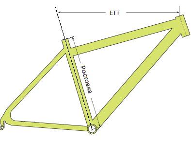 Frame%20(ETT,%20%D1%80%D0%BE%D1%81%D1%82