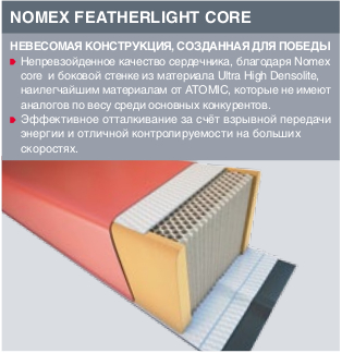 Технологии беговых лыж ATOMIC 2013 WORLDCUP SKATE FEATHERLIGHT NOMEX FEATHERLIGHT CORE
