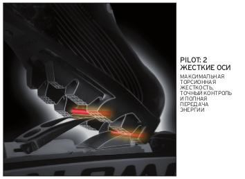 Крепления SNS Pilot имеют зацепы для двух осей