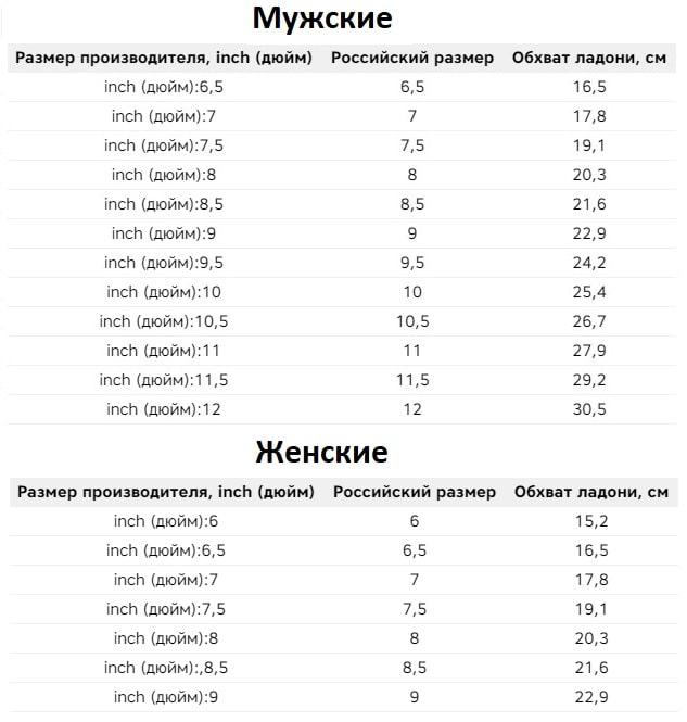 Таблица размеров горнолыжных перчаток REUSCH